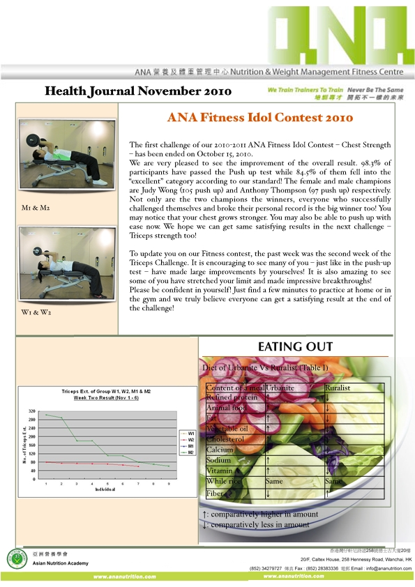 2010.11 Health Journal-page1