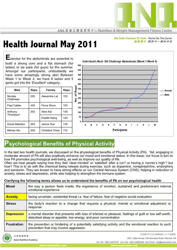 2011_05_Health Journal May 2011-page1