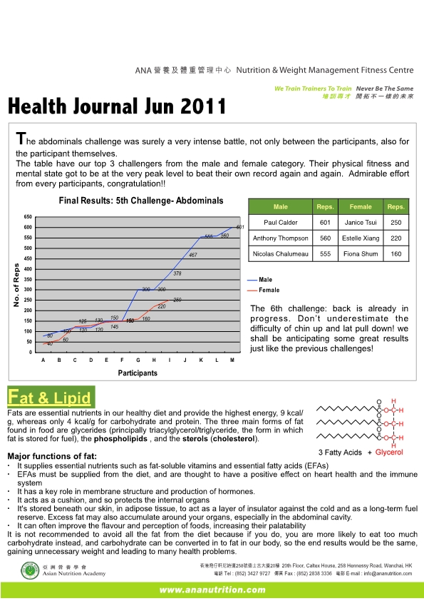 2011_06_FINAL Jun Health Journal-page1